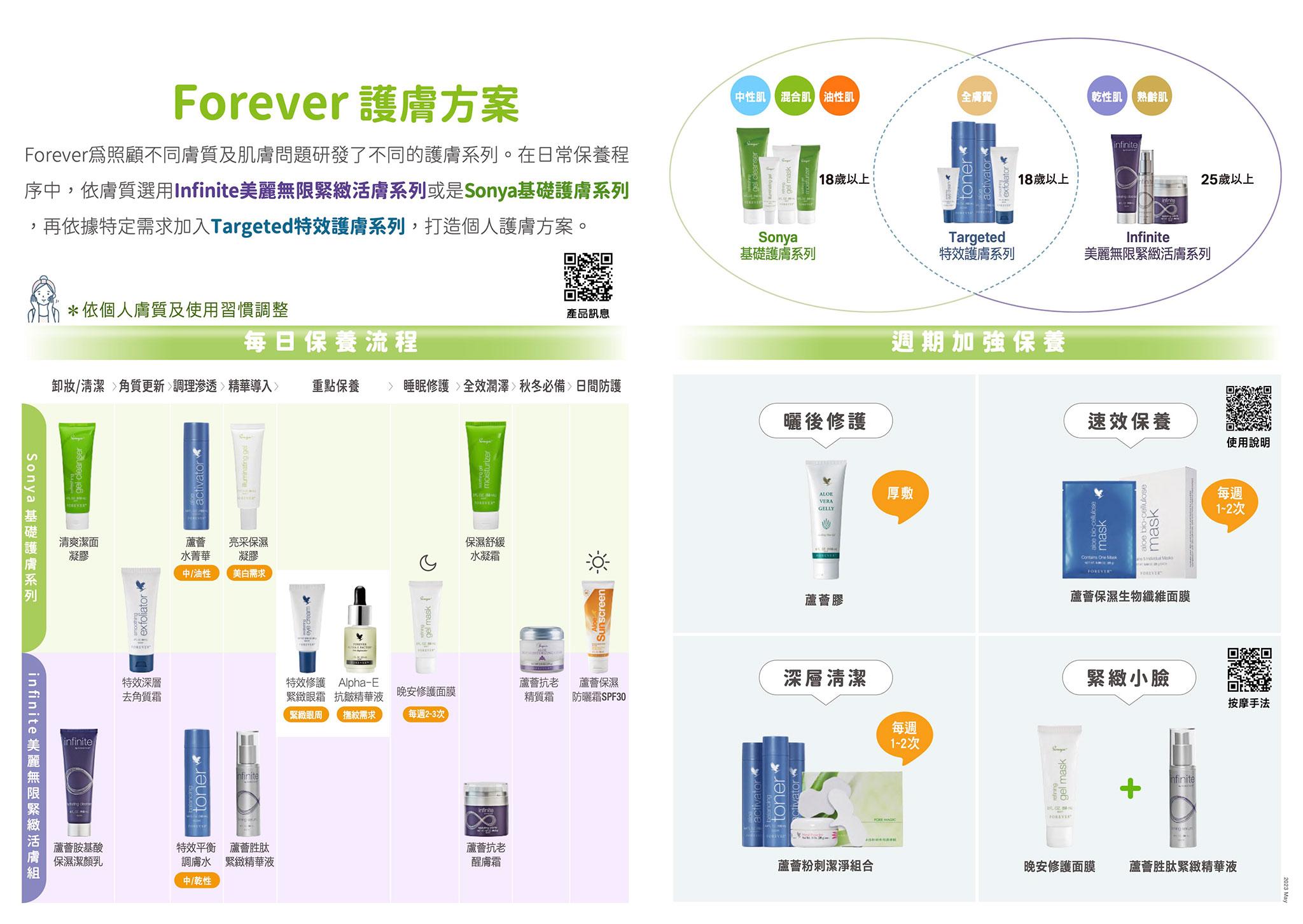 護膚產品美肌保養建議流程